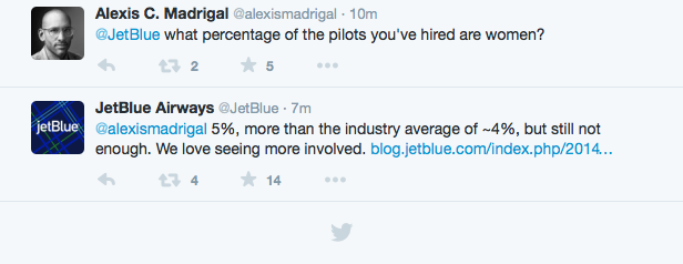 Twitter User Questions #JetBlue