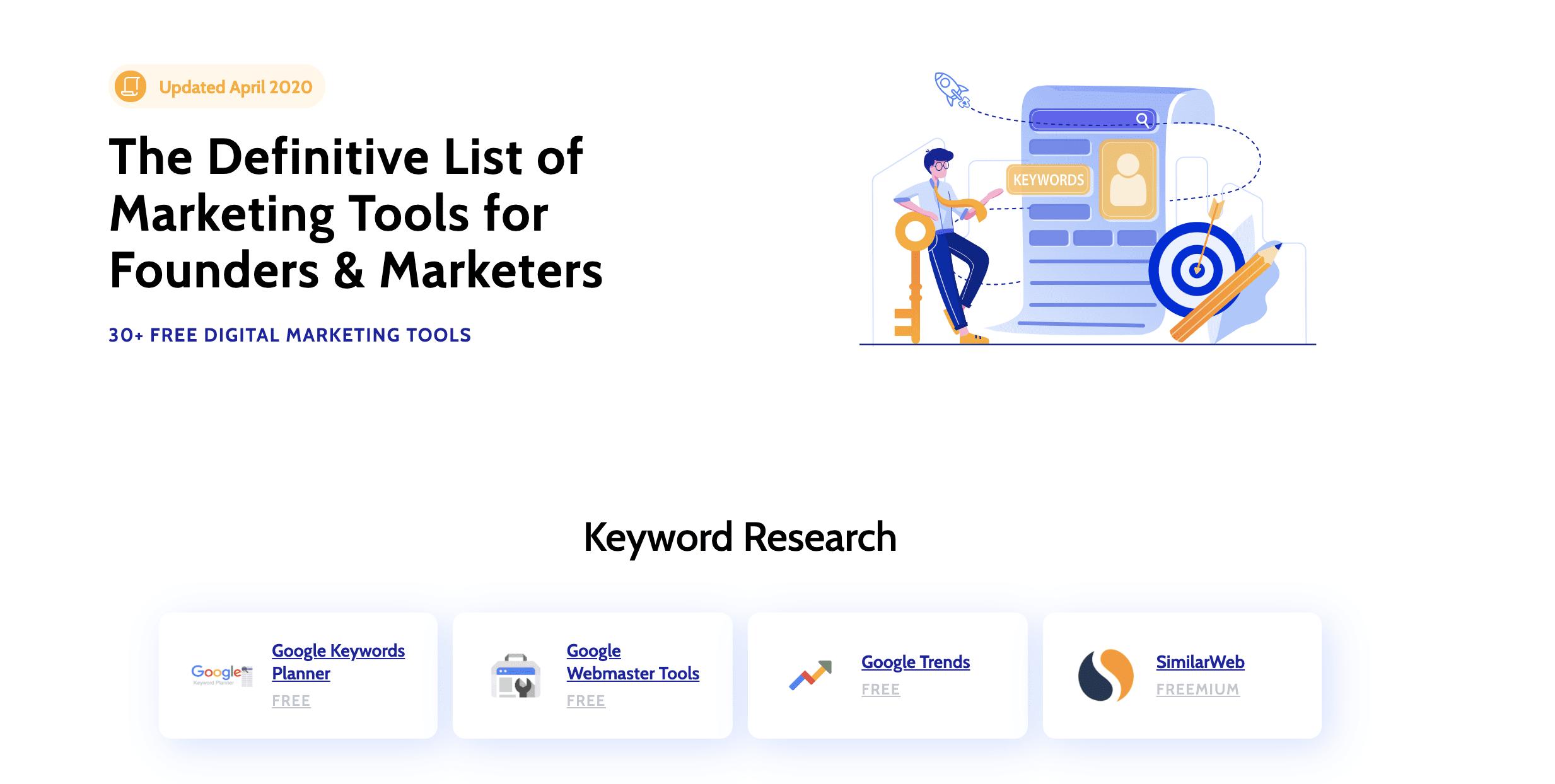 Screengrab of a content marketing tool