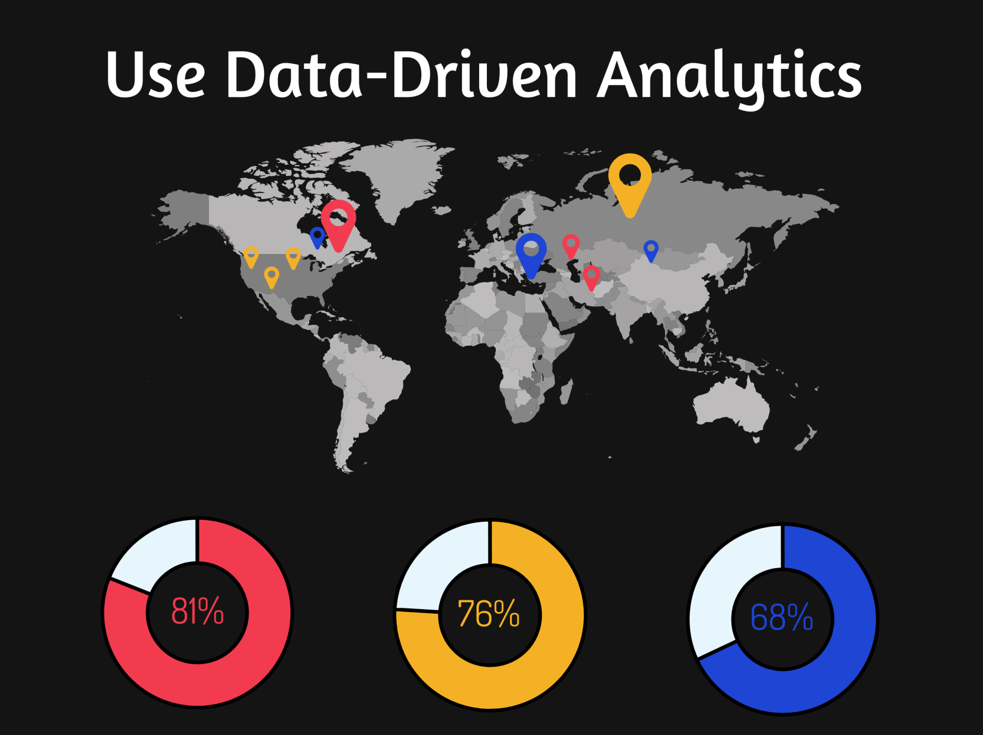 Use Data-Driven Analytics