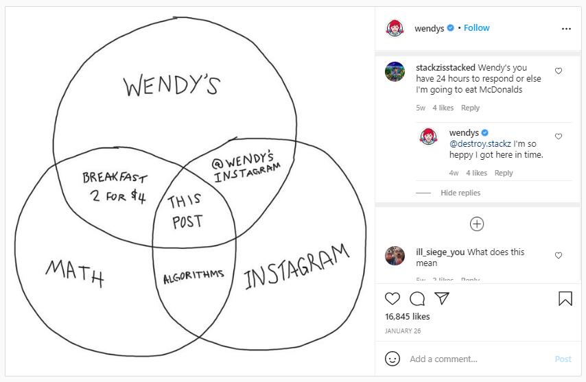 Wendy WOM marketing
