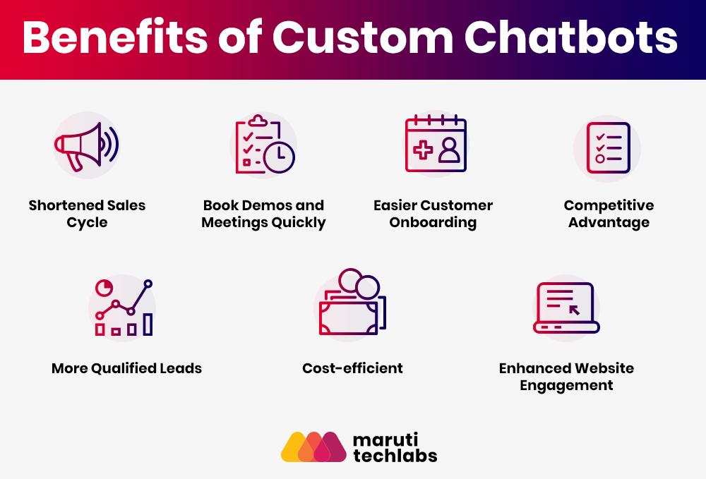 benefits-of-custom-chatbots