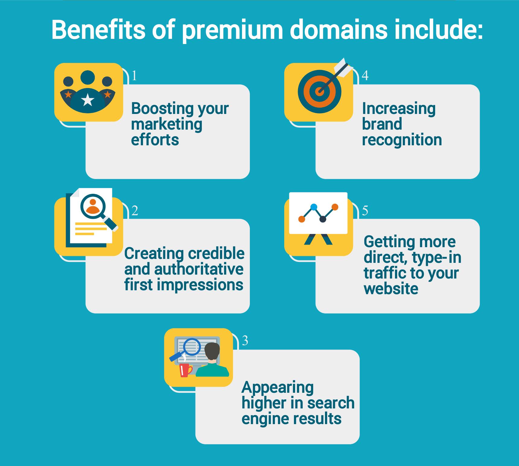 benefits of premium domains