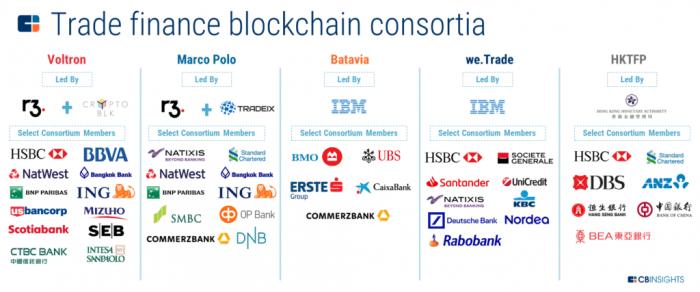blockchain-enabled-trading