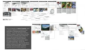 blog 3 diagram
