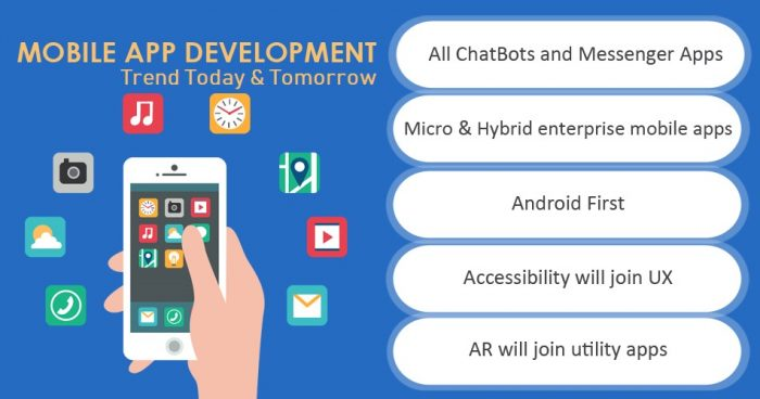 Mobile App Development Trend
