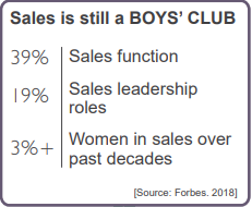 This image has an empty alt attribute; its file name is bt_sales_boys_club.png