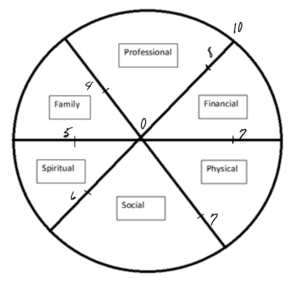 bt_wheel_rating1