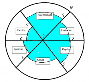 bt_wheel_rating2