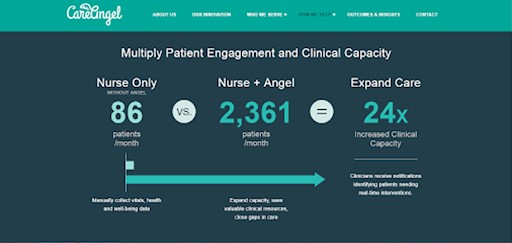 Case Study Of Care Angel