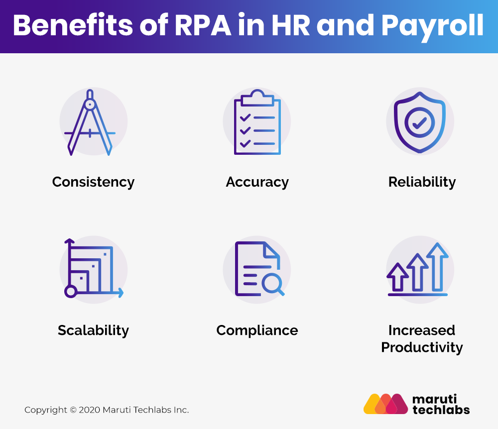benefits-of-rpa-in-human-resources