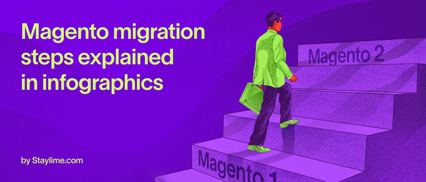 Magento migration steps