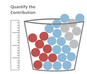 cr_quantify