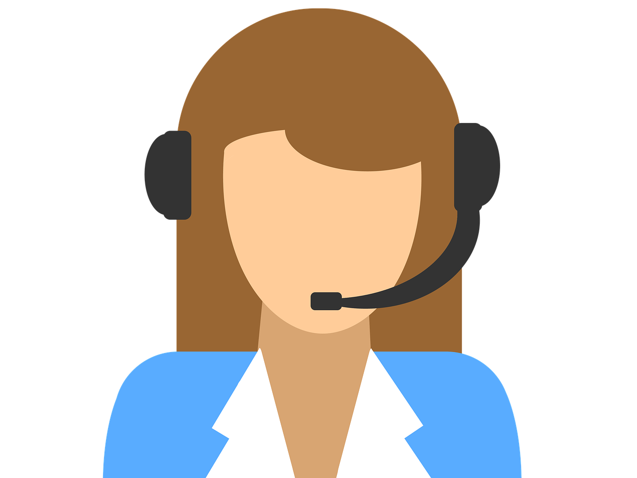 usefulness of customer service manager for the customers customerthink