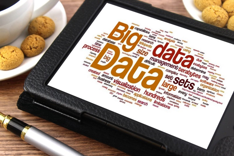 big data in global market