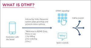dtmf_blog_image