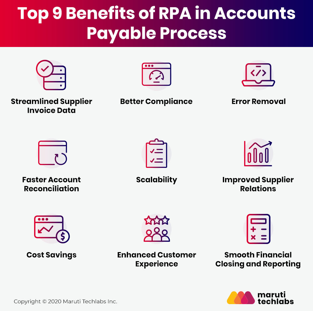 f05ff47c-benefits-of-accounts-payable-with-rpa Simplify Accounts Payable With RPA – Top Use Cases & Benefits