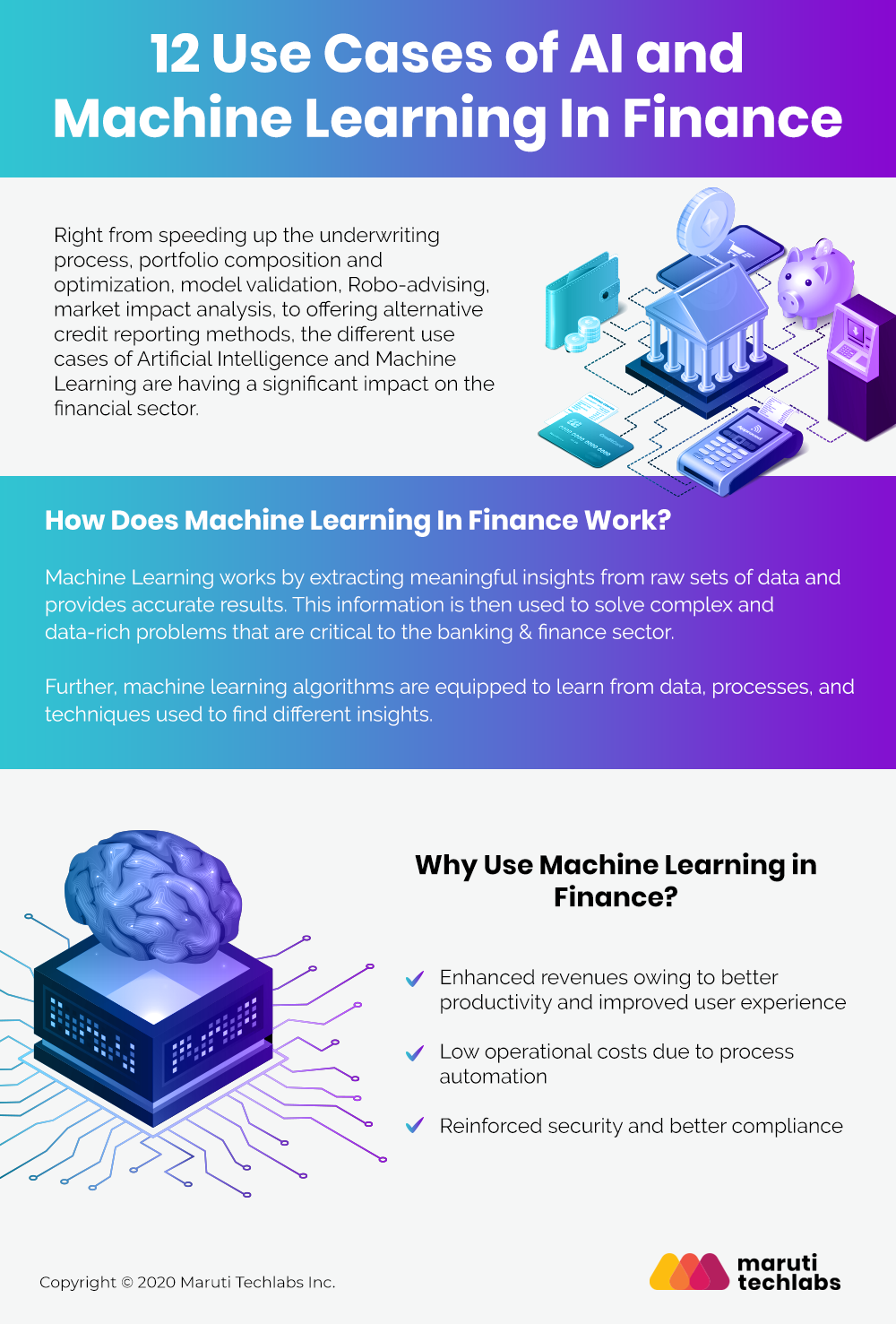 ai-and-machine-learning-in-finance