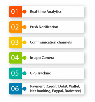 features of on demand apps