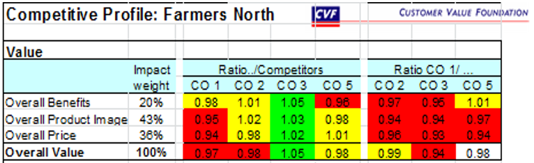 gm_compet_profile_farmers_north
