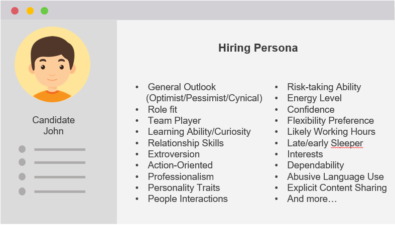 Hiring Personas that help build the right decision through AI