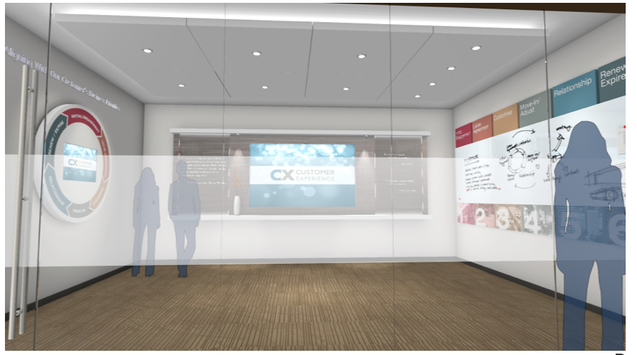 Rendering of the Irvine Company Customer Room reprinted with their permission