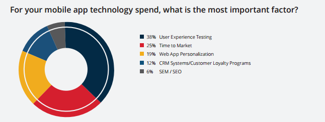 retail mobile marketing