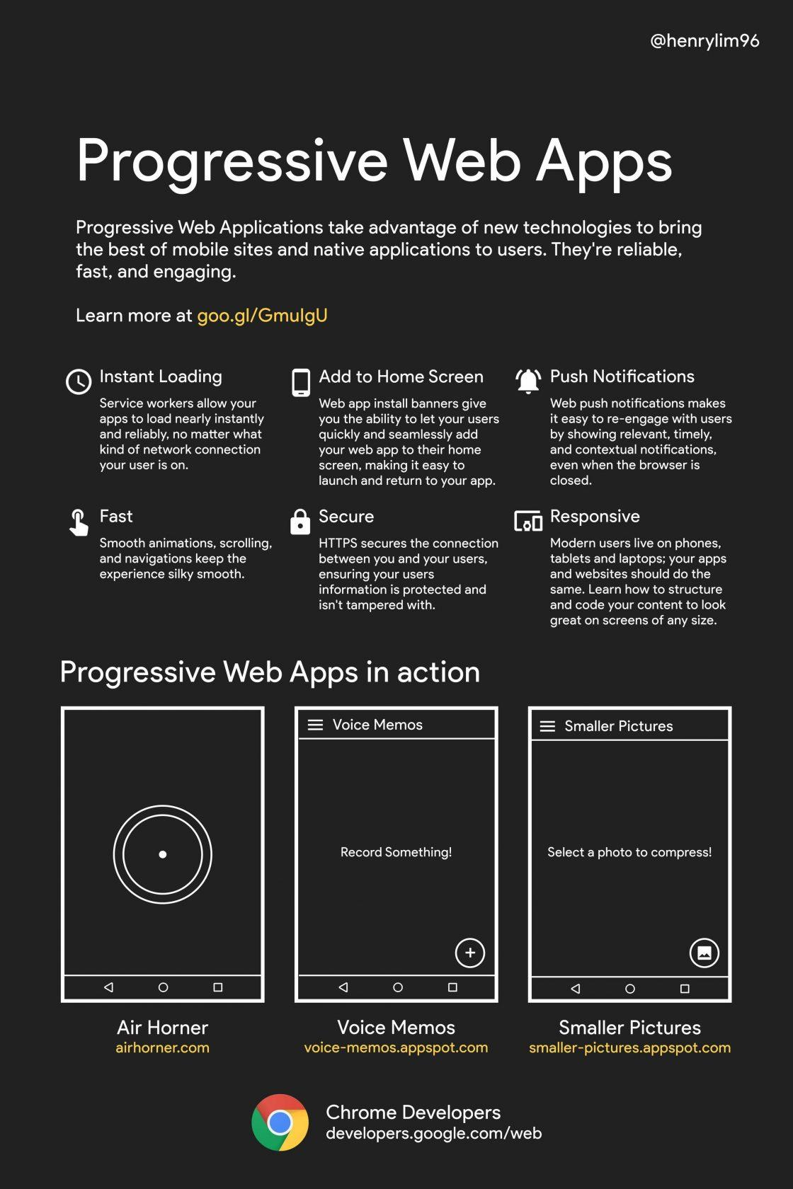 google progressive web apps infographic