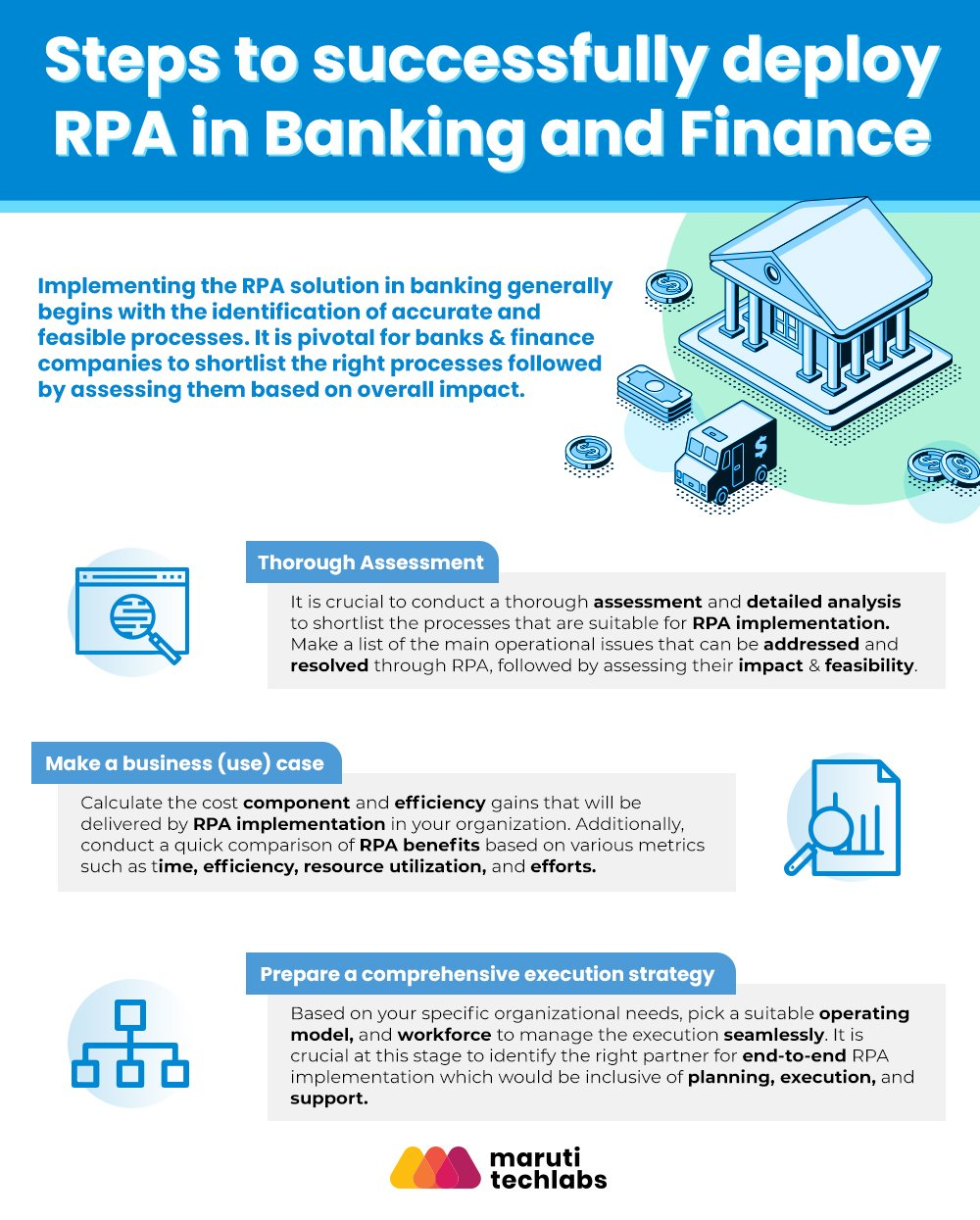 How to deploy rpa in banking and finance successfully