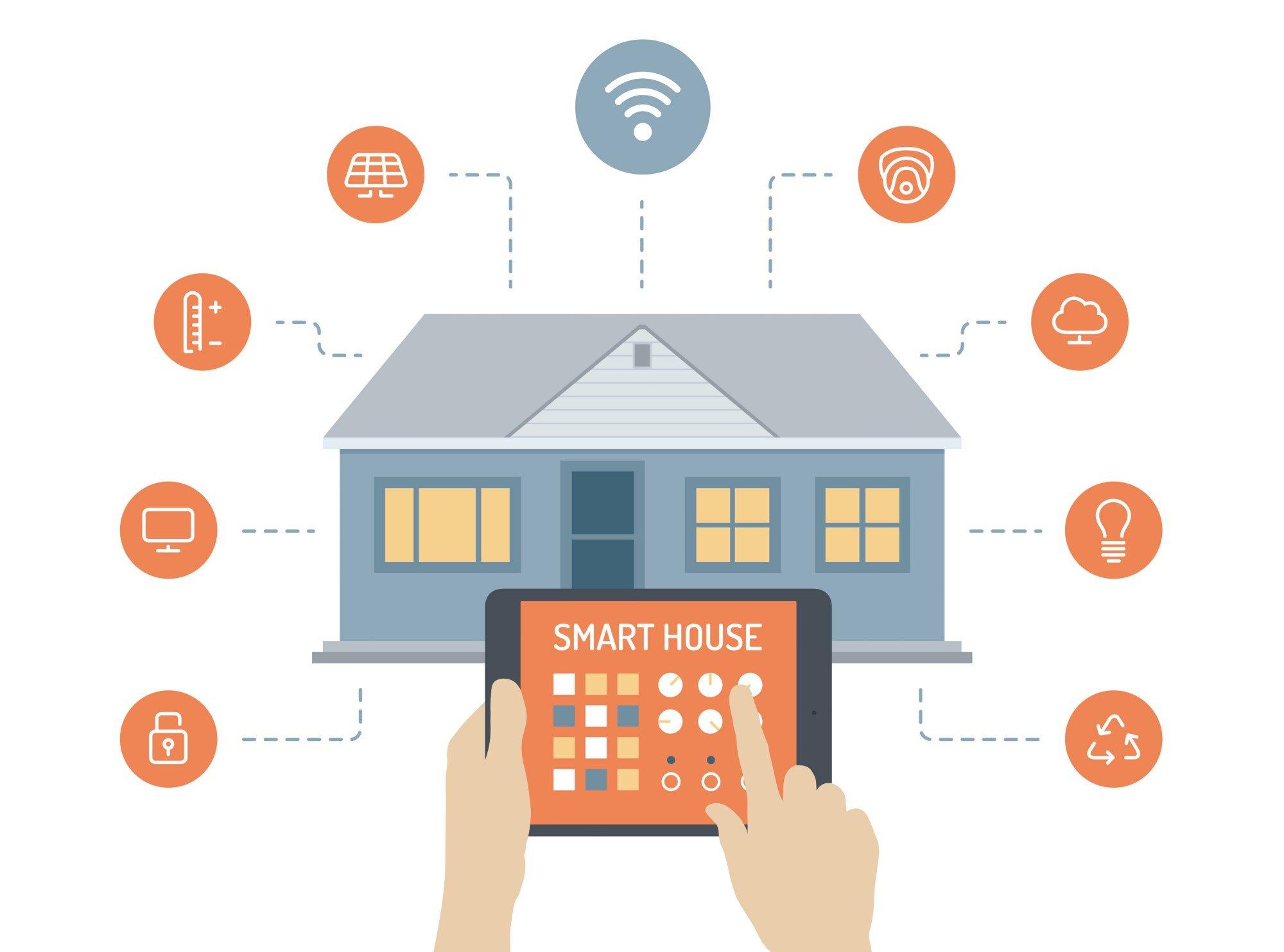the-smart-future