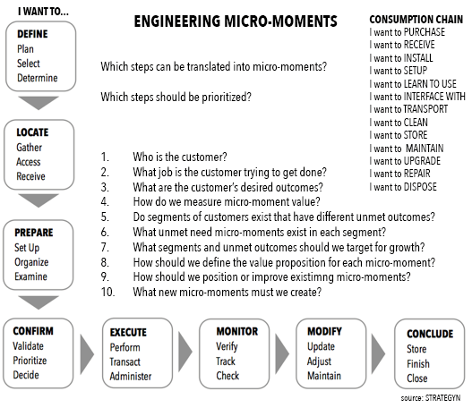tu_engineer_micromoment