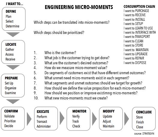 tu_engineer_micromoment
