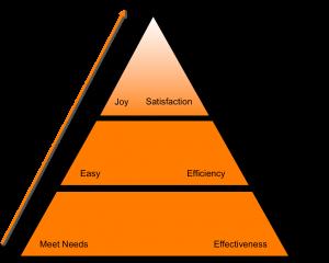 tw_cx_pyramid