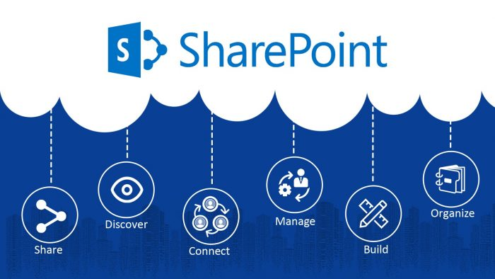 what-is-sharepoint