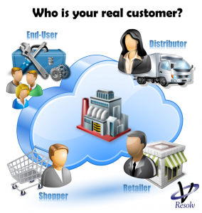 who is your real customer