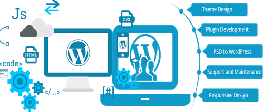wordpress5.5-better